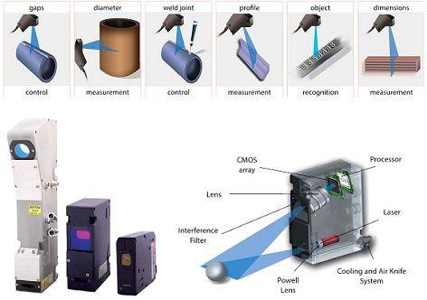 Scanners Laser para medições 2D e 3D sem contato