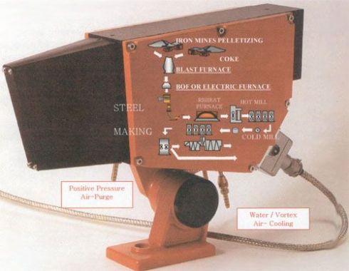 Sensor para Siderurgia HMD Hot Metal Detector - Fotocélula Detector de Metal Quente