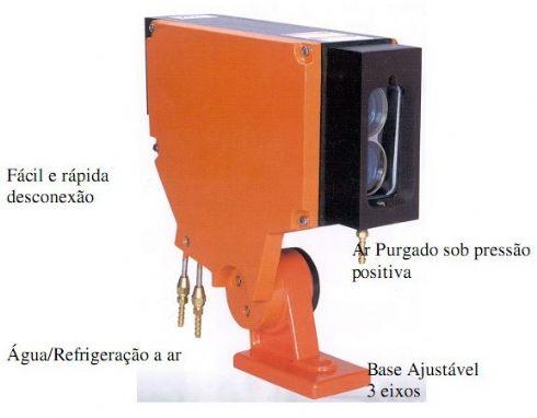 Sensores para siderurgia tipo Loop Scanners (fotocélulas sensores de laço)